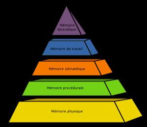Pyramide_des_memoires